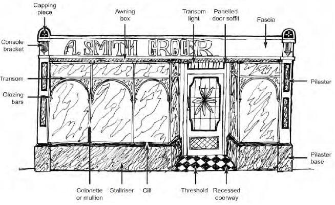 Historic Buildings and Conservation Areas - Draft Built Heritage and ...