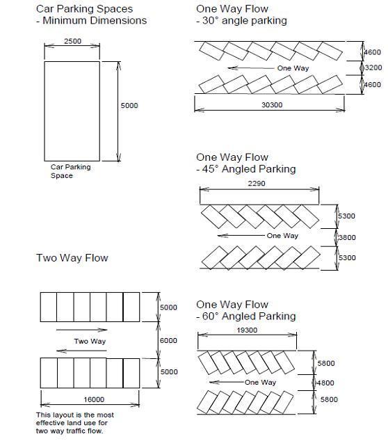 Draft Ellough Local Development Order And Design Code