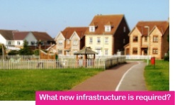 What new infrastructure is required 3